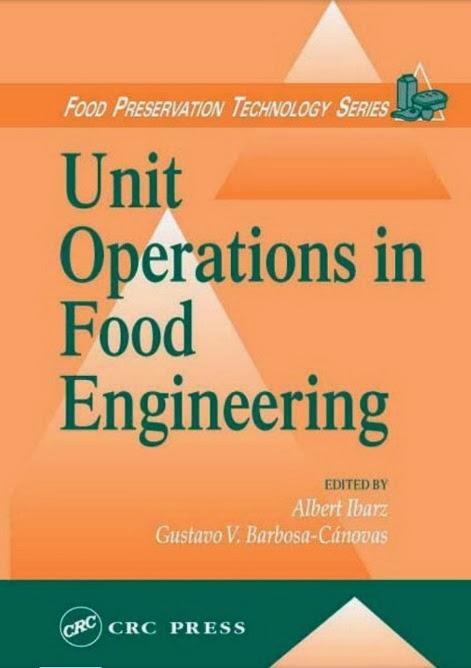 Operaciones unitarias II